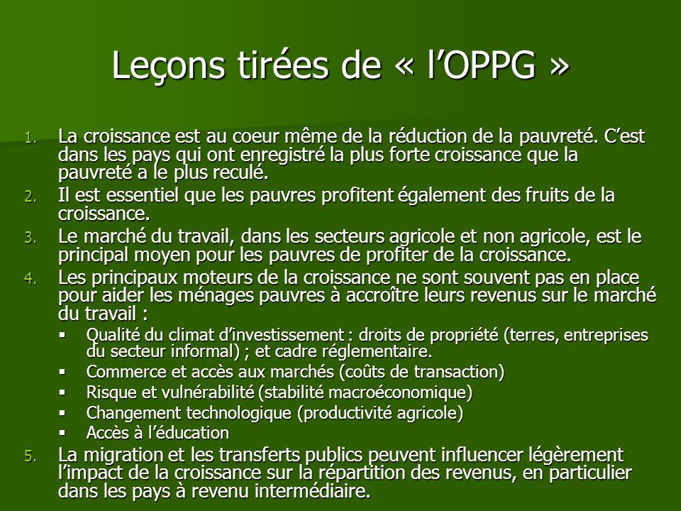 Leçons tirées de « lOPPG » 1.La croissance est au coeur même de la réduction de la pauvreté.