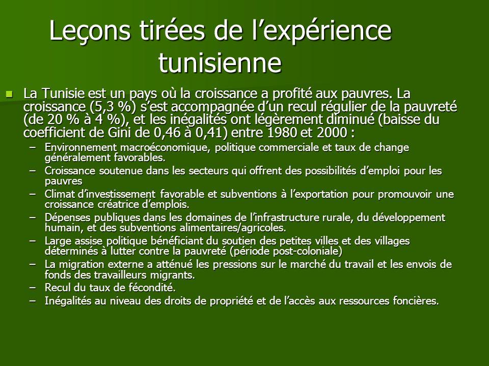 Leçons tirées de lexpérience tunisienne La Tunisie est un pays où la croissance a profité aux pauvres.
