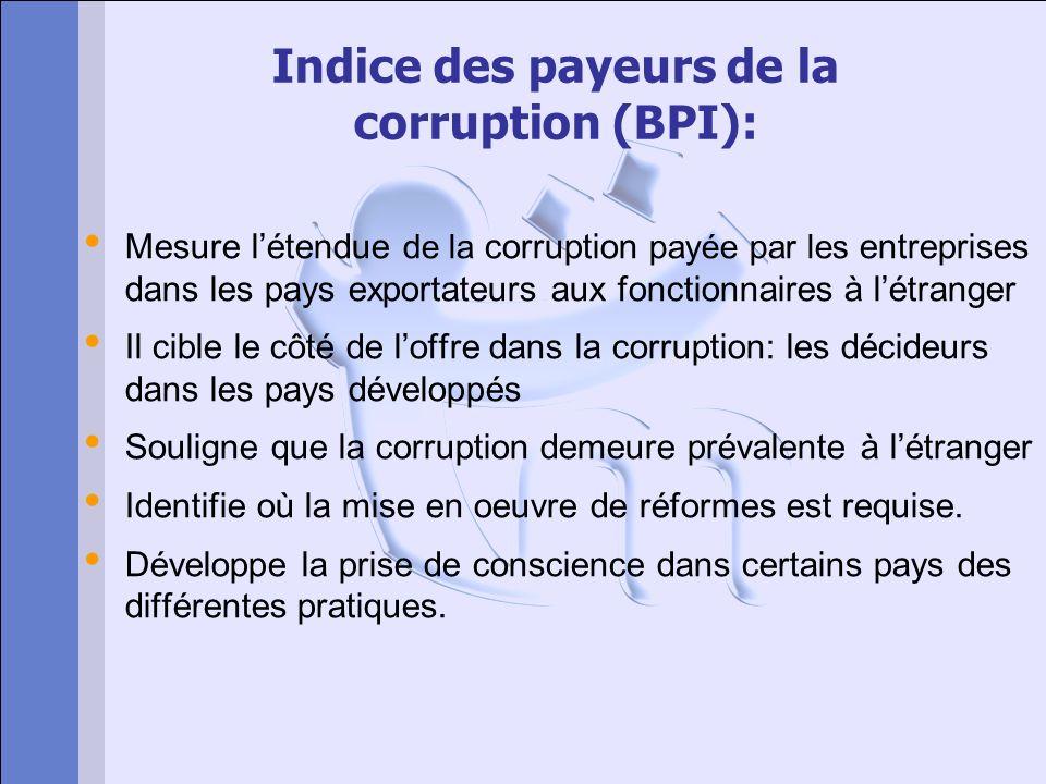 Indice des payeurs de la corruption (BPI): Mesure létendue de la corruption payée par les entreprises dans les pays exportateurs aux fonctionnaires à