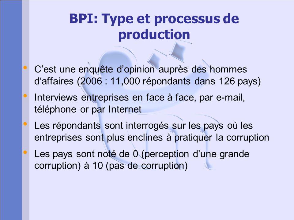 BPI: Type et processus de production Cest une enquête dopinion auprès des hommes daffaires (2006 : 11,000 répondants dans 126 pays) Interviews entrepr