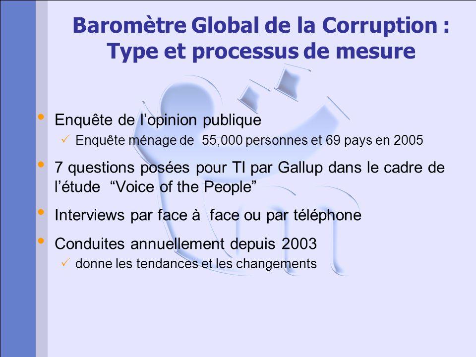 Baromètre Global de la Corruption : Type et processus de mesure Enquête de lopinion publique Enquête ménage de 55,000 personnes et 69 pays en 2005 7 q