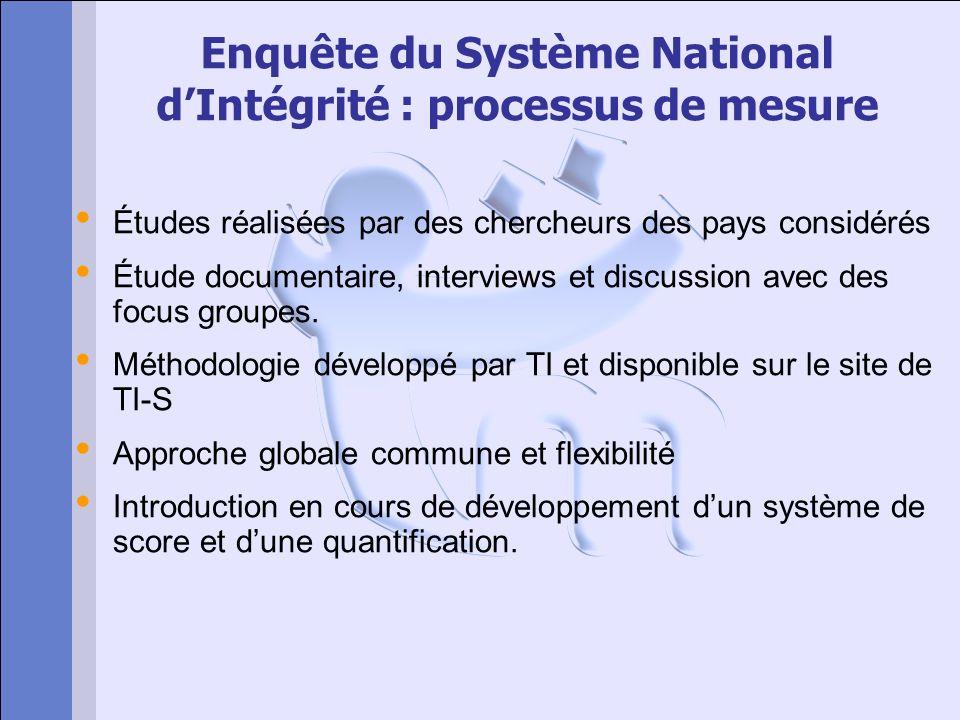 Enquête du Système National dIntégrité : processus de mesure Études réalisées par des chercheurs des pays considérés Étude documentaire, interviews et