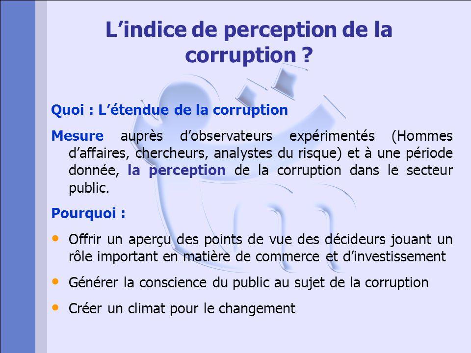 Quoi : Létendue de la corruption Mesure auprès dobservateurs expérimentés (Hommes daffaires, chercheurs, analystes du risque) et à une période donnée,