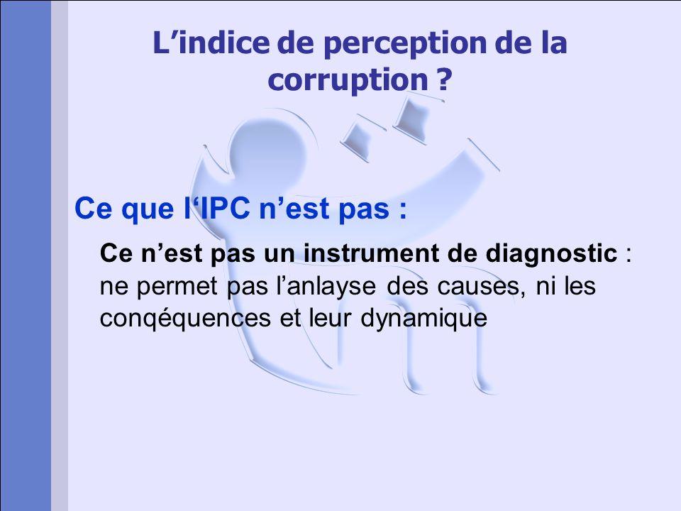 Ce que lIPC nest pas : Ce nest pas un instrument de diagnostic : ne permet pas lanlayse des causes, ni les conqéquences et leur dynamique Lindice de p