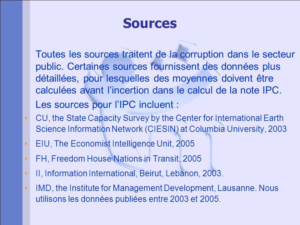 Sources Toutes les sources traitent de la corruption dans le secteur public. Certaines sources fournissent des données plus détaillées, pour lesquelle