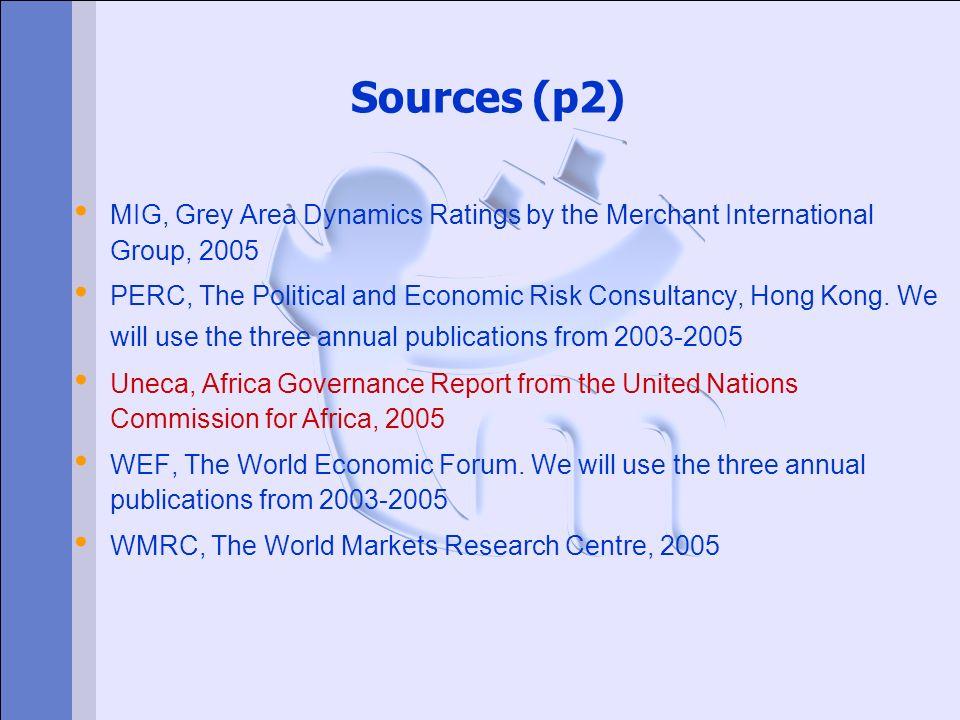 É chantillon SourceÉchantillon 1 CU, EIU, FH, MIG et WMRC Sont concernés les non-résidents ; les répondants sont majoritairement de pays développés occidentaux 2TI/GI, II et MDB Sont concernés les non-résidents ; les répondants sont majoritairement de pays en développement.