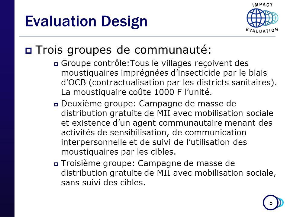 5 Evaluation Design Trois groupes de communauté: Groupe contrôle:Tous le villages reçoivent des moustiquaires imprégnées dinsecticide par le biais dOCB (contractualisation par les districts sanitaires).