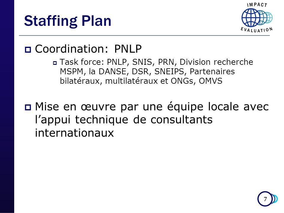 7 Staffing Plan Coordination: PNLP Task force: PNLP, SNIS, PRN, Division recherche MSPM, la DANSE, DSR, SNEIPS, Partenaires bilatéraux, multilatéraux et ONGs, OMVS Mise en œuvre par une équipe locale avec lappui technique de consultants internationaux