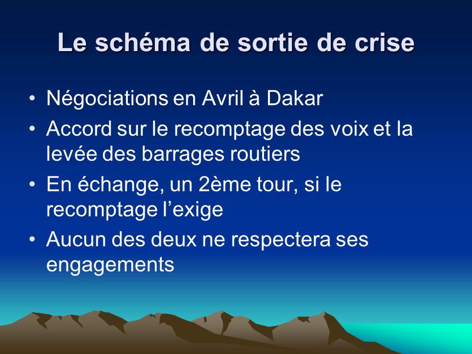 Le schéma de sortie de crise Négociations en Avril à Dakar Accord sur le recomptage des voix et la levée des barrages routiers En échange, un 2ème tour, si le recomptage lexige Aucun des deux ne respectera ses engagements