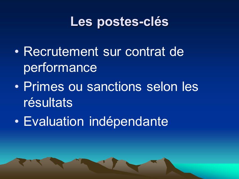 Les postes-clés Recrutement sur contrat de performance Primes ou sanctions selon les résultats Evaluation indépendante