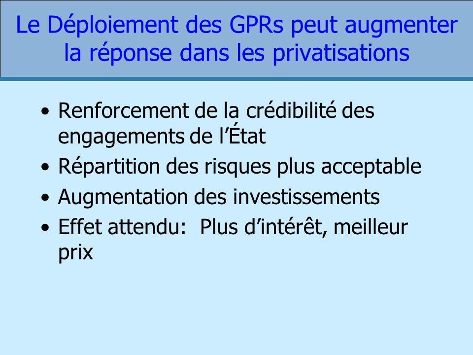 Le Déploiement des GPRs peut augmenter la réponse dans les privatisations Renforcement de la crédibilité des engagements de lÉtat Répartition des risques plus acceptable Augmentation des investissements Effet attendu: Plus dintérêt, meilleur prix