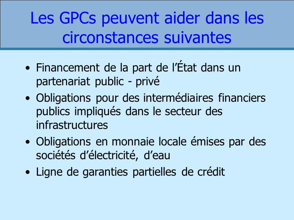 Les GPCs peuvent aider dans les circonstances suivantes Financement de la part de lÉtat dans un partenariat public - privé Obligations pour des intermédiaires financiers publics impliqués dans le secteur des infrastructures Obligations en monnaie locale émises par des sociétés délectricité, deau Ligne de garanties partielles de crédit