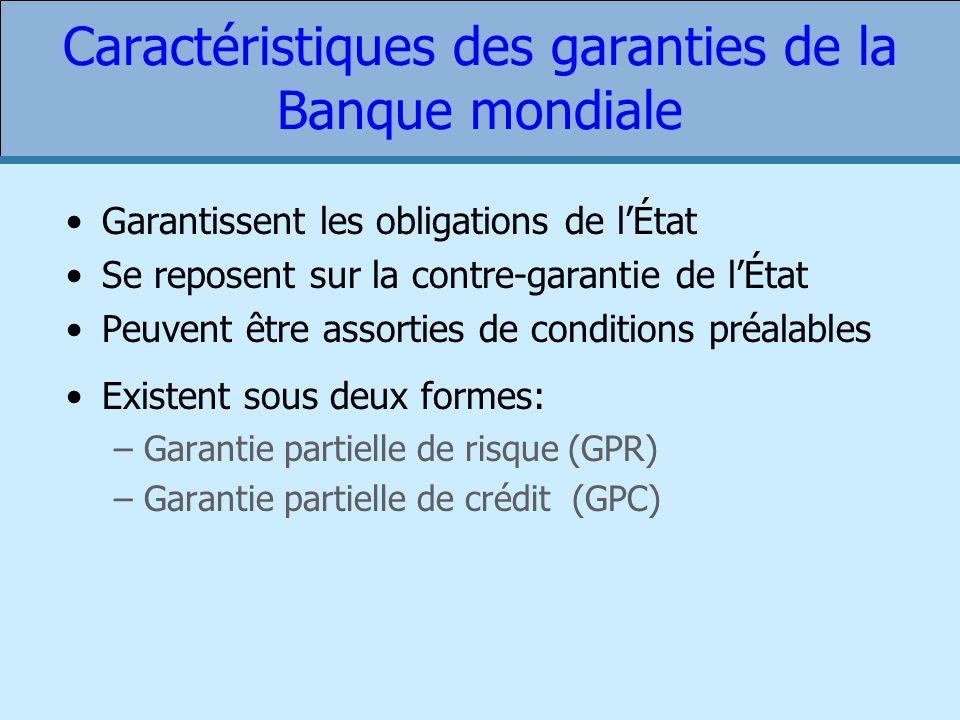 Caractéristiques des garanties de la Banque mondiale Garantissent les obligations de lÉtat Se reposent sur la contre-garantie de lÉtat Peuvent être assorties de conditions préalables Existent sous deux formes: –Garantie partielle de risque (GPR) –Garantie partielle de crédit (GPC)