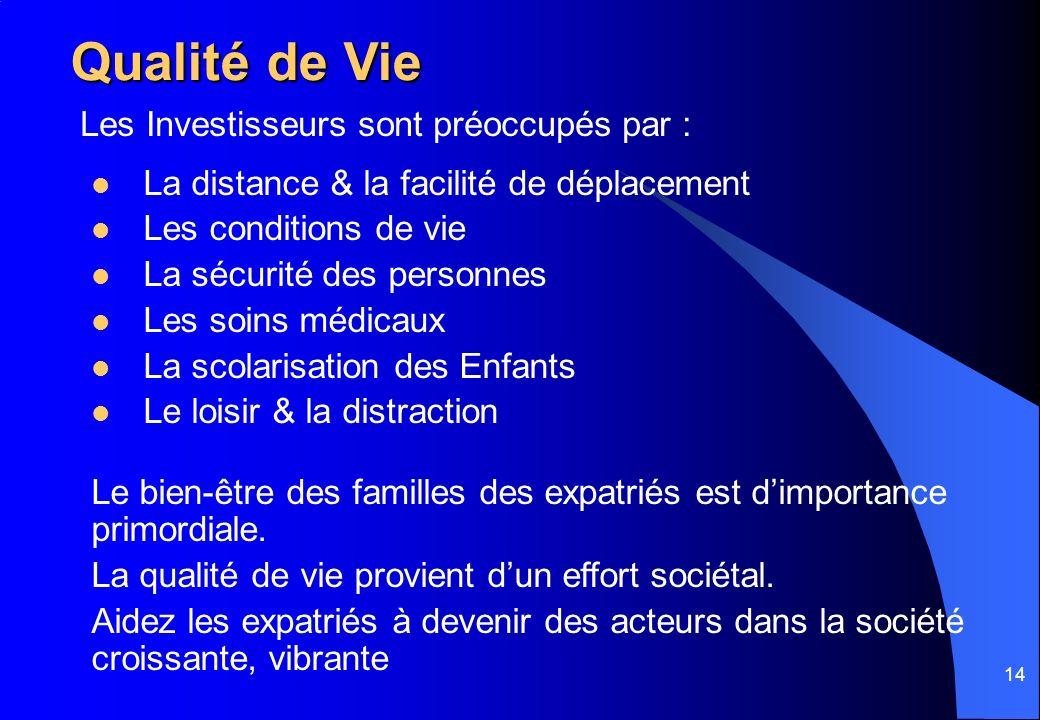 14 Qualité de Vie Les Investisseurs sont préoccupés par : La distance & la facilité de déplacement Les conditions de vie La sécurité des personnes Les