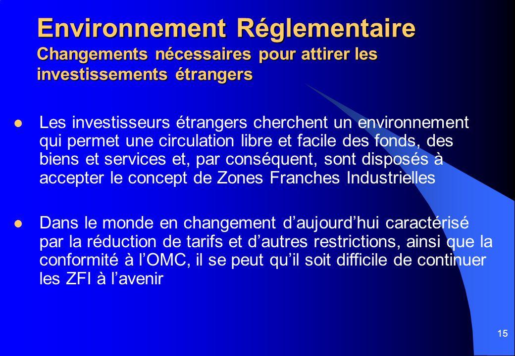 15 Environnement Réglementaire Changements nécessaires pour attirer les investissements étrangers Les investisseurs étrangers cherchent un environneme