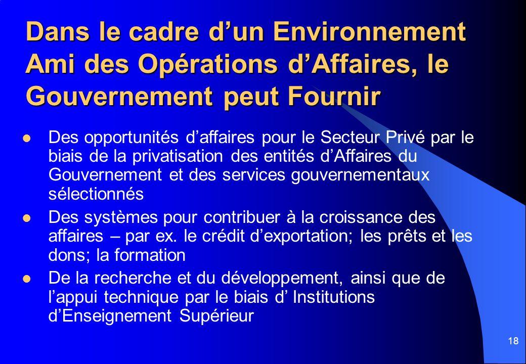 18 Dans le cadre dun Environnement Ami des Opérations dAffaires, le Gouvernement peut Fournir Des opportunités daffaires pour le Secteur Privé par le
