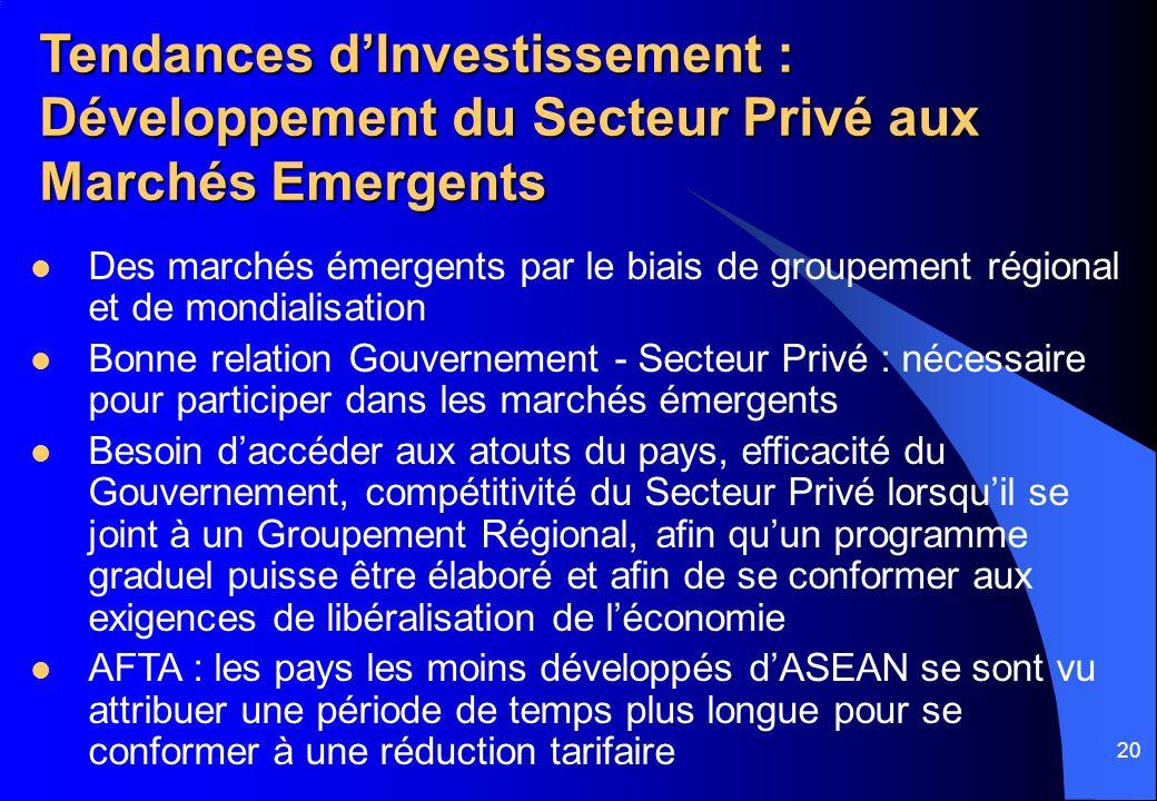 20 Tendances dInvestissement : Développement du Secteur Privé aux Marchés Emergents Des marchés émergents par le biais de groupement régional et de mo