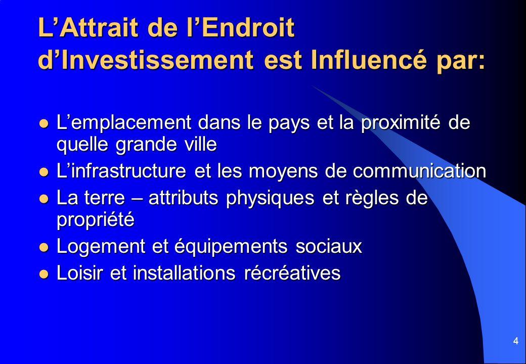 4 LAttrait de lEndroit dInvestissement est Influencé par: Lemplacement dans le pays et la proximité de quelle grande ville Lemplacement dans le pays e