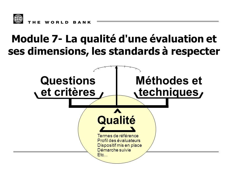 Questions et critères Méthodes et techniques Qualité Termes de référence Profil des évaluateurs Dispositif mis en place Démarche suivie Etc... Module