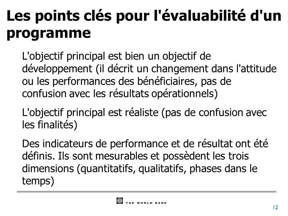 13 Quand le suivi a été bien fait, c est un acquis énorme pour les évaluations ultérieures Le cadre d évaluation défini au départ C est désormais une exigence dans le cahier des charges pour la définition des projets et des programmes Le cadre de départ doit préciser : - Quel système de suivi - Quelles évaluations prévues - Les responsabilités et le plan d action