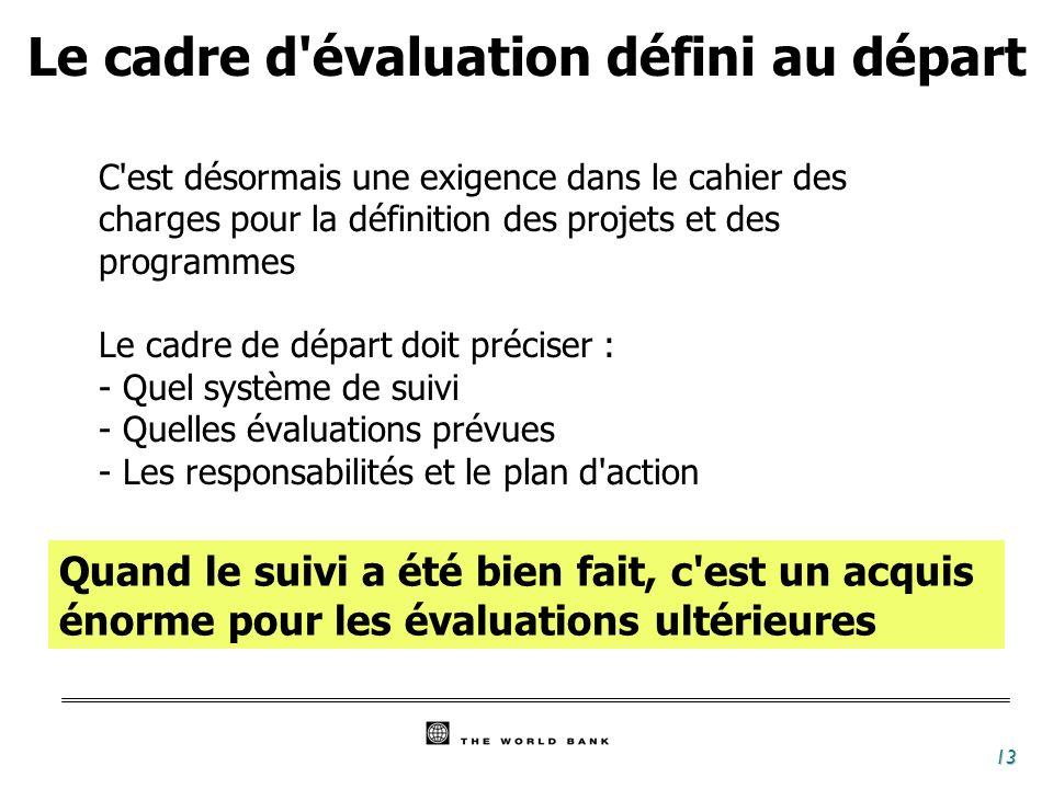 14 Qualité des évaluateurs Quelles sont les qualités requises pour une évaluation ? Discussion