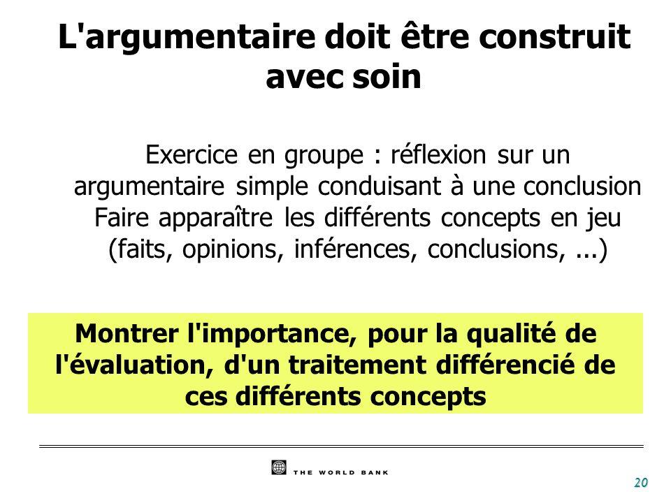 Dans l argumentaire, il est essentiel de bien séparer : Faits Observés, incontestables, font généralement l objet d un consensus Résultat intermédiaire de l évaluateur qui déduit ou infère .