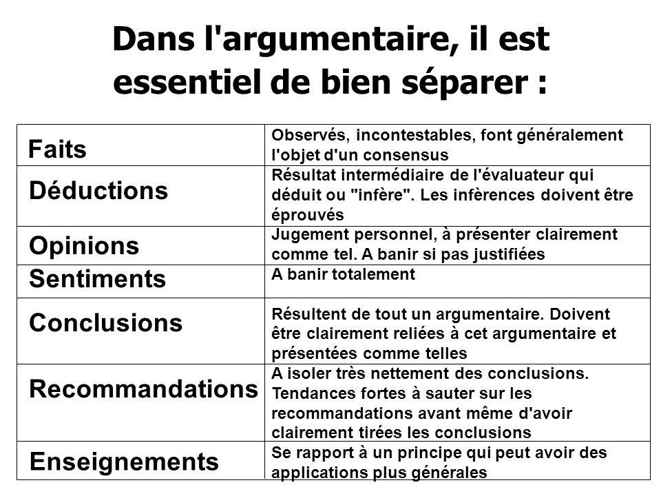 22 Qualité des confrontations C est la discipline de base de l évaluateur Préparer les débriefing avec soin.
