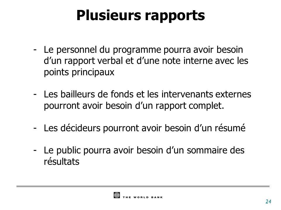 25 Qualité du rapport final Répond aux questions et problèmes identifiés dans les termes de référence Clair et bien organisé, utiliser graphiques, matrices,...