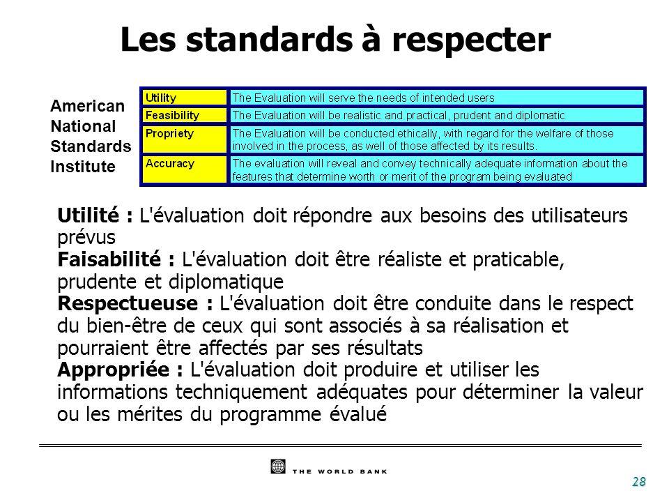 28 Les standards à respecter American National Standards Institute Utilité : L'évaluation doit répondre aux besoins des utilisateurs prévus Faisabilit