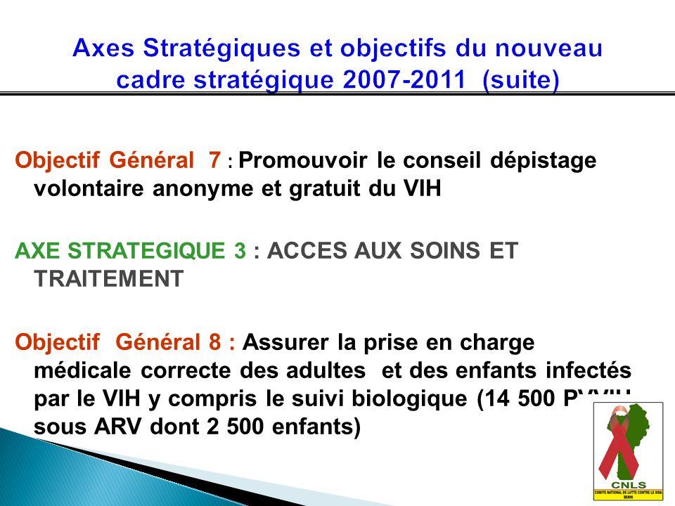 Objectif Général 7 : Promouvoir le conseil dépistage volontaire anonyme et gratuit du VIH AXE STRATEGIQUE 3 : ACCES AUX SOINS ET TRAITEMENT Objectif G