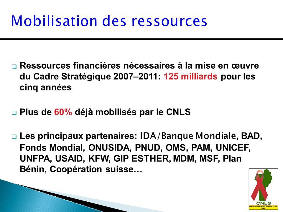 Ressources financières nécessaires à la mise en œuvre du Cadre Stratégique 2007–2011: 125 milliards pour les cinq années Plus de 60% déjà mobilisés pa