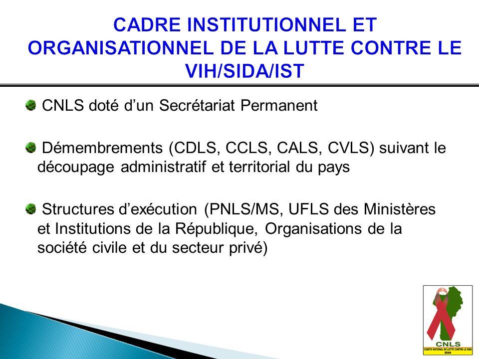 CNLS doté dun Secrétariat Permanent Démembrements (CDLS, CCLS, CALS, CVLS) suivant le découpage administratif et territorial du pays Structures dexécu