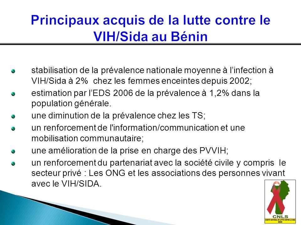 stabilisation de la prévalence nationale moyenne à linfection à VIH/Sida à 2% chez les femmes enceintes depuis 2002; estimation par lEDS 2006 de la pr
