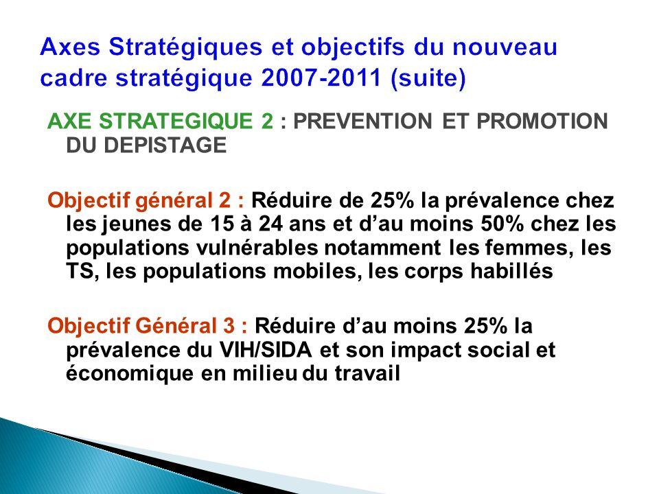 AXE STRATEGIQUE 2 : PREVENTION ET PROMOTION DU DEPISTAGE Objectif général 2 : Réduire de 25% la prévalence chez les jeunes de 15 à 24 ans et dau moins