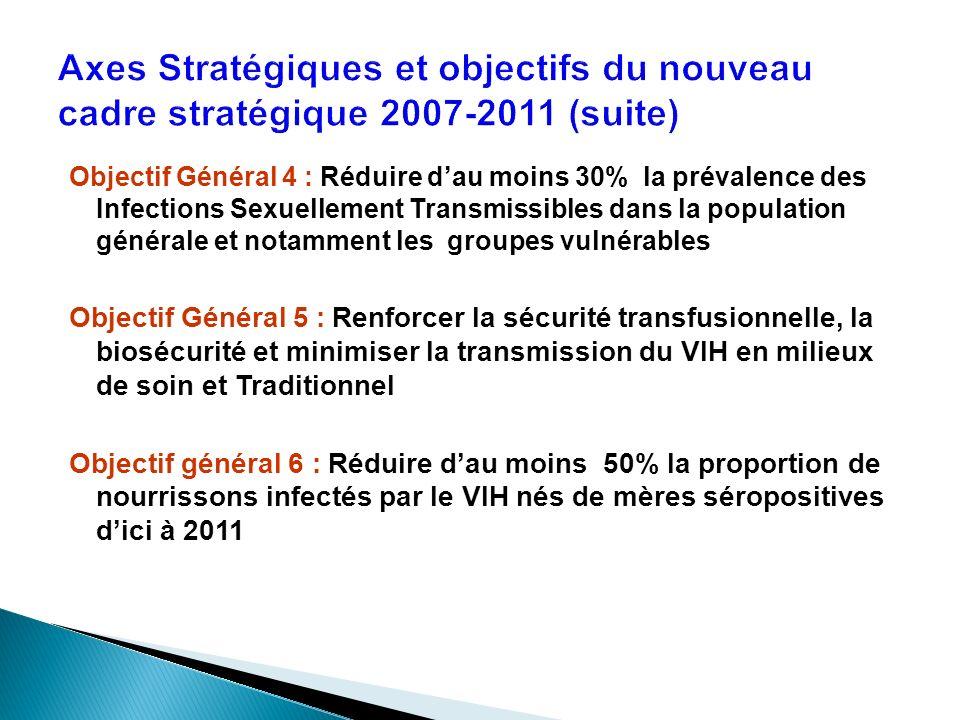 Objectif Général 4 : Réduire dau moins 30% la prévalence des Infections Sexuellement Transmissibles dans la population générale et notamment les group