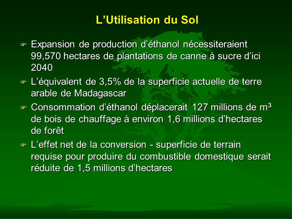 Ventilation des Avantages Économiques (net USD 388.5 – 625 million)