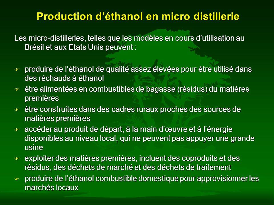 Prix déthanol, seuil de rentabilité pour les micro-distilleries