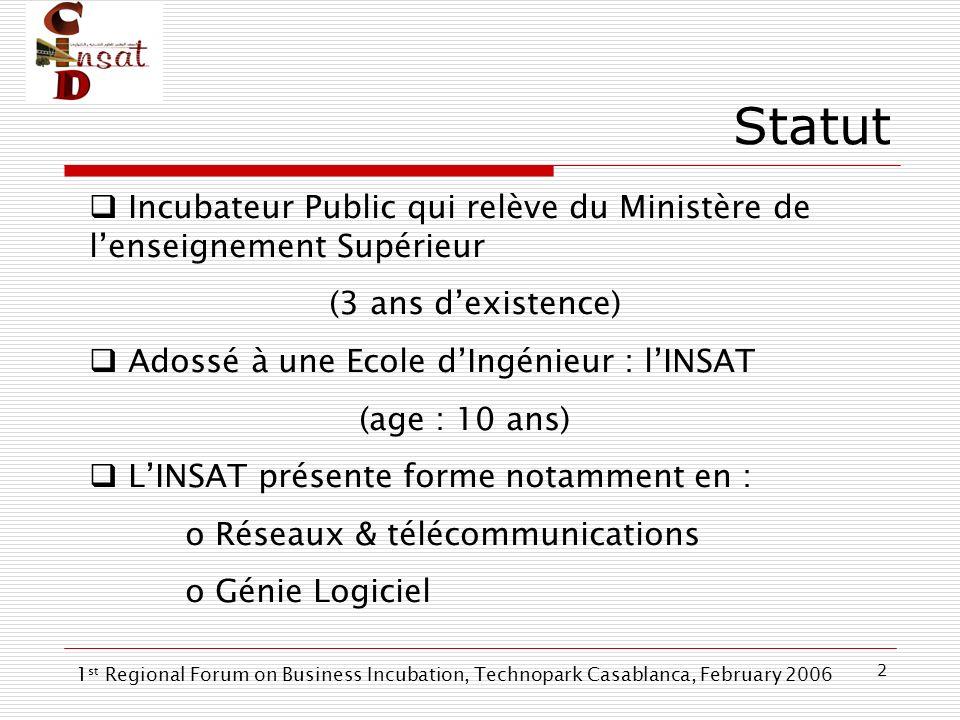2 Incubateur Public qui relève du Ministère de lenseignement Supérieur (3 ans dexistence) Adossé à une Ecole dIngénieur : lINSAT (age : 10 ans) LINSAT