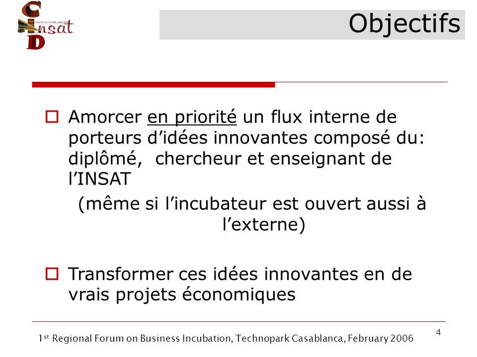 4 Objectifs Amorcer en priorité un flux interne de porteurs didées innovantes composé du: diplômé, chercheur et enseignant de lINSAT (même si lincubat