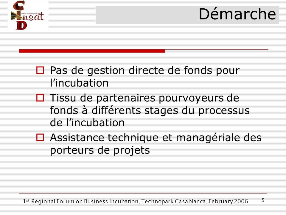 5 Démarche Pas de gestion directe de fonds pour lincubation Tissu de partenaires pourvoyeurs de fonds à différents stages du processus de lincubation Assistance technique et managériale des porteurs de projets 1 st Regional Forum on Business Incubation, Technopark Casablanca, February 2006