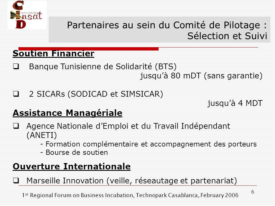 6 Partenaires au sein du Comité de Pilotage : Sélection et Suivi Soutien Financier Banque Tunisienne de Solidarité (BTS) jusquà 80 mDT (sans garantie) 2 SICARs (SODICAD et SIMSICAR) jusquà 4 MDT Assistance Managériale Agence Nationale dEmploi et du Travail Indépendant (ANETI) - Formation complémentaire et accompagnement des porteurs - Bourse de soutien Ouverture Internationale Marseille Innovation (veille, réseautage et partenariat) 1 st Regional Forum on Business Incubation, Technopark Casablanca, February 2006