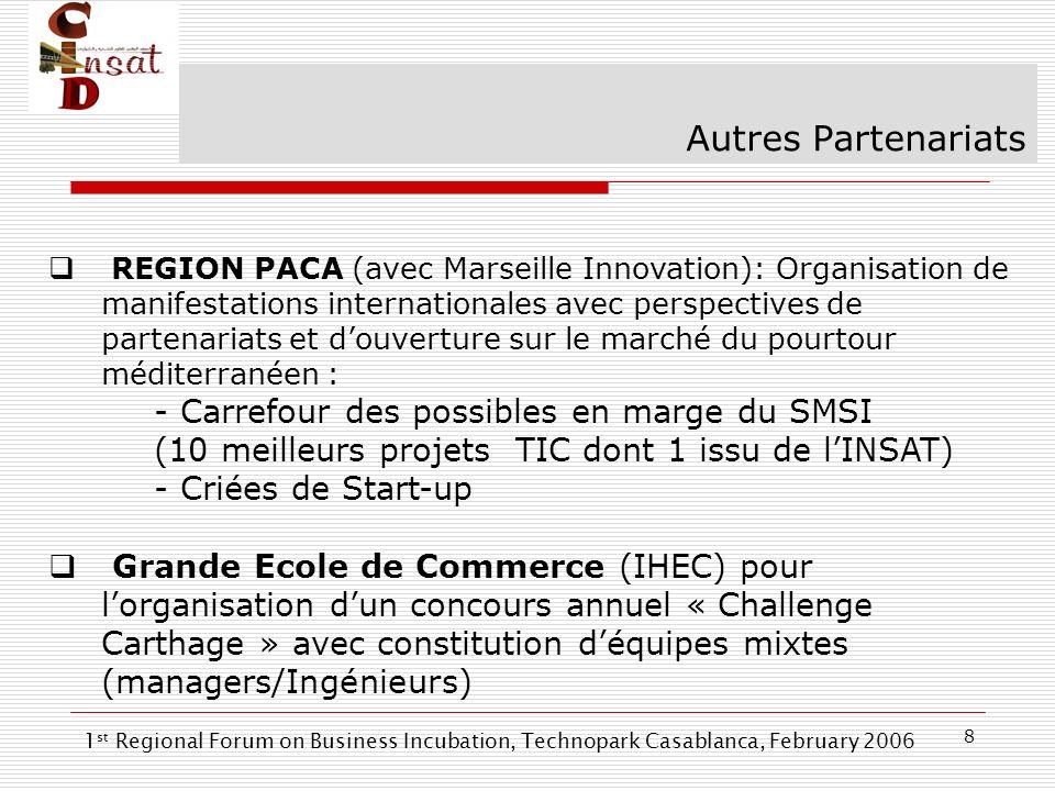 8 Autres Partenariats REGION PACA (avec Marseille Innovation): Organisation de manifestations internationales avec perspectives de partenariats et douverture sur le marché du pourtour méditerranéen : - Carrefour des possibles en marge du SMSI (10 meilleurs projets TIC dont 1 issu de lINSAT) - Criées de Start-up Grande Ecole de Commerce (IHEC) pour lorganisation dun concours annuel « Challenge Carthage » avec constitution déquipes mixtes (managers/Ingénieurs) 1 st Regional Forum on Business Incubation, Technopark Casablanca, February 2006