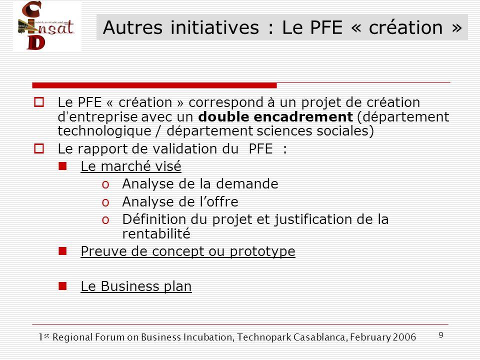 9 Le PFE « cr é ation » correspond à un projet de cr é ation d entreprise avec un double encadrement (d é partement technologique / d é partement sciences sociales) Le rapport de validation du PFE : Le marché visé oAnalyse de la demande oAnalyse de loffre oDéfinition du projet et justification de la rentabilité Preuve de concept ou prototype Le Business plan Autres initiatives : Le PFE « création » 1 st Regional Forum on Business Incubation, Technopark Casablanca, February 2006