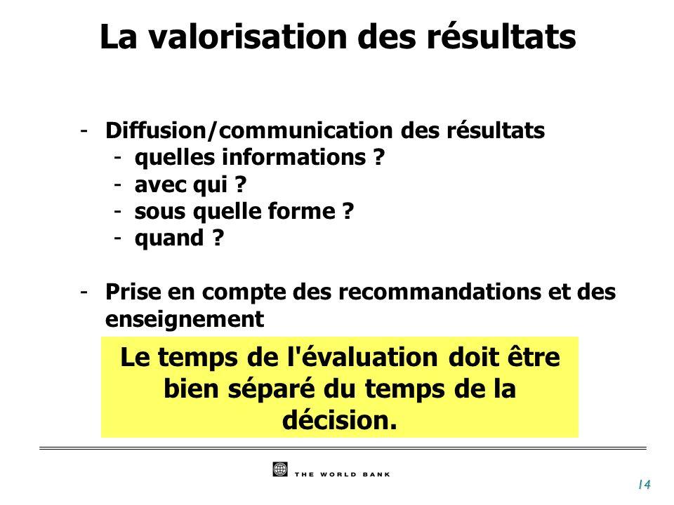 14 Le temps de l'évaluation doit être bien séparé du temps de la décision. La valorisation des résultats -Diffusion/communication des résultats -quell