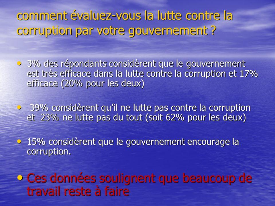 comment évaluez-vous la lutte contre la corruption par votre gouvernement .