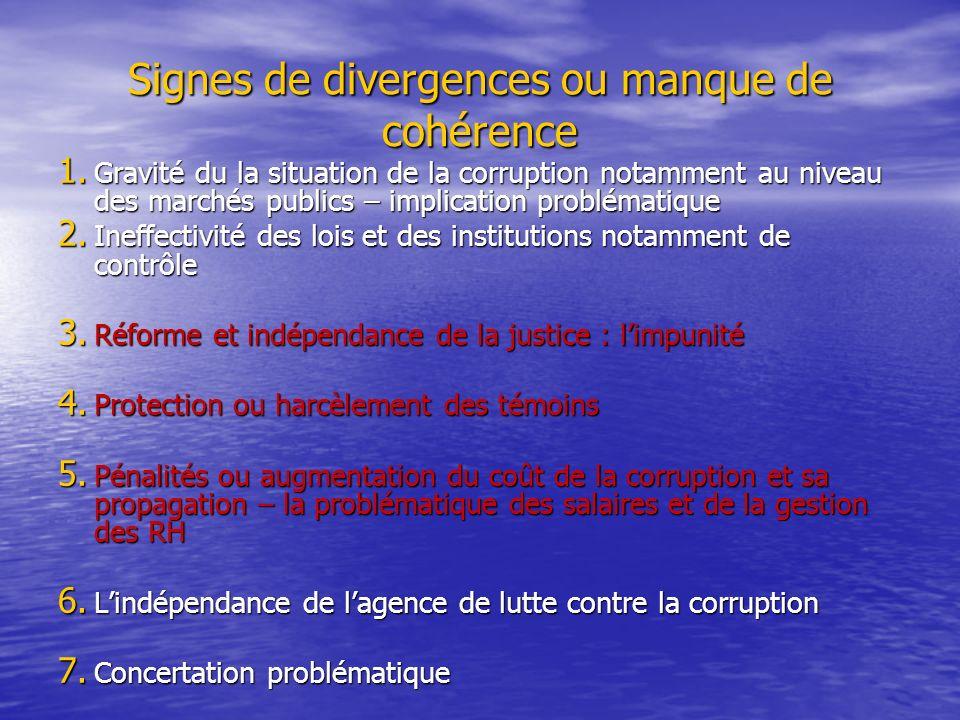 Signes de divergences ou manque de cohérence 1.