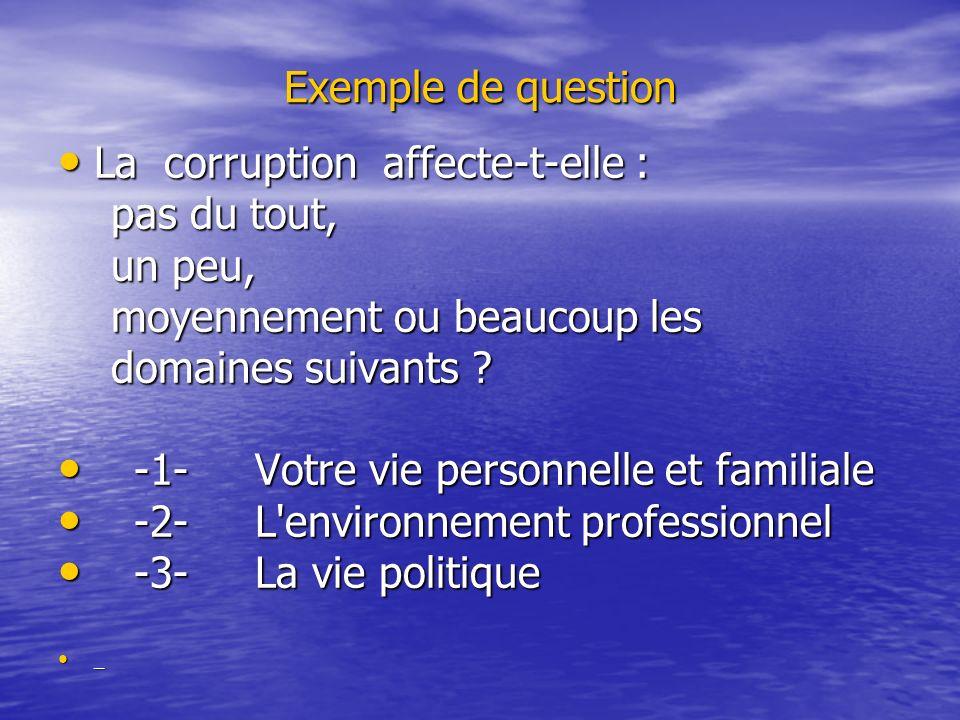 Exemple de question La corruption affecte-t-elle : La corruption affecte-t-elle : pas du tout, pas du tout, un peu, un peu, moyennement ou beaucoup les moyennement ou beaucoup les domaines suivants .