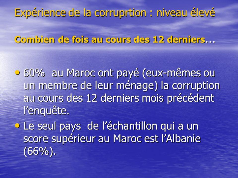 Expérience de la corruprtion : niveau élevé Combien de fois au cours des 12 derniers … 60% au Maroc ont payé (eux-mêmes ou un membre de leur ménage) la corruption au cours des 12 derniers mois précédent lenquête.