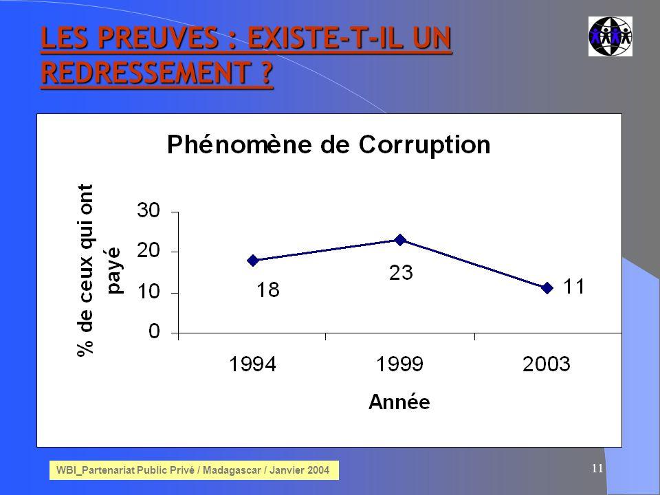 WBI_Partenariat Public Privé / Madagascar / Janvier 2004 11 LES PREUVES : EXISTE-T-IL UN REDRESSEMENT