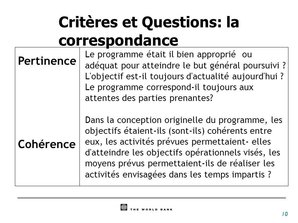 10 Critères et Questions: la correspondance Pertinence Cohérence Le programme était il bien approprié ou adéquat pour atteindre le but général poursui